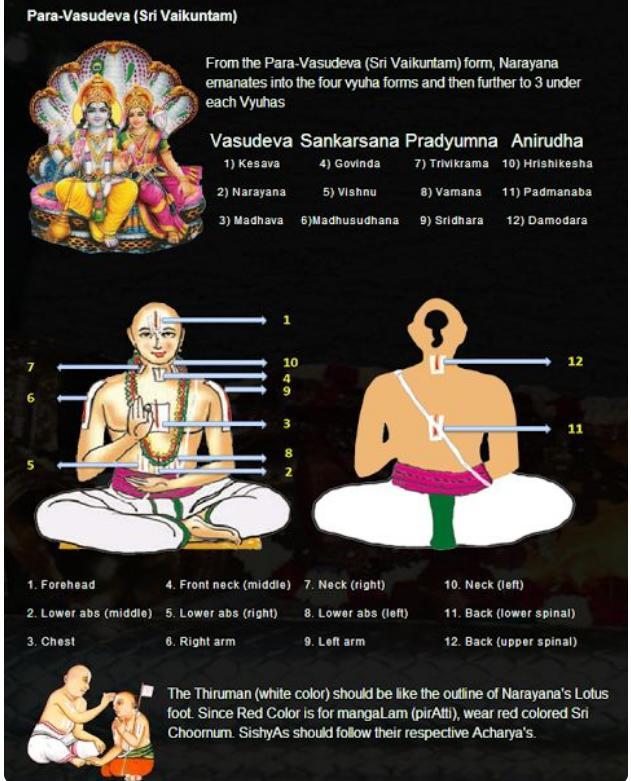Thiruman Srichurnam
